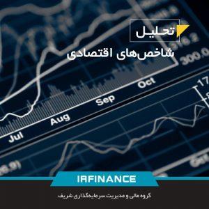 تحلیل شاخصهای اقتصادی برای مدیران | گروه مالی شریف