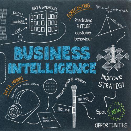 هوش تجاری | گروه مالی شریف | هوش تجاری و تحلیل دادهها در اکسل