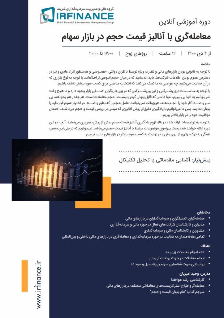 آنالیز قیمت حجم | گروه مالی شریف | معاملهگری با آنالیز قیمت حجم در بازار سهام